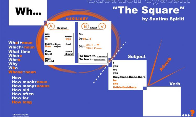 The Square: progetto per una didattica inclusiva domani in Bct